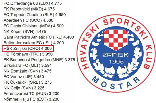 slucajno-ili-namjerno-uefa-je-smjestila-zrinjski-u-hrvatsku-504x335-20150624-20150619095444-9a2b2f147847ba6b0aa15bbf22c920e5