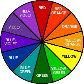 kotac sa bojama