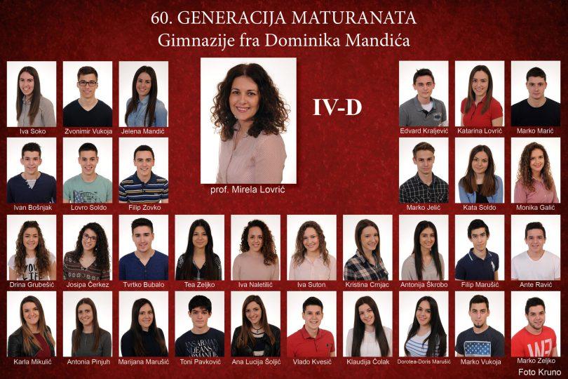 maturanti_gimnazija_2016_2